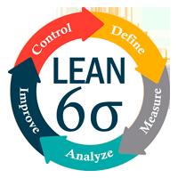 Lean Six Sigma, continuous process improvement