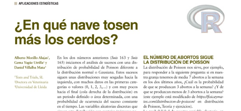 publications in statistics