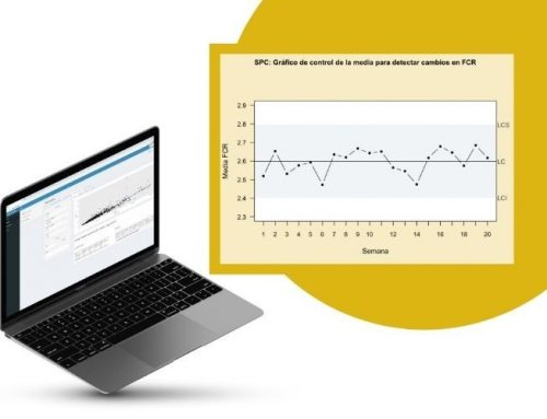 Statistical quality control in production processes