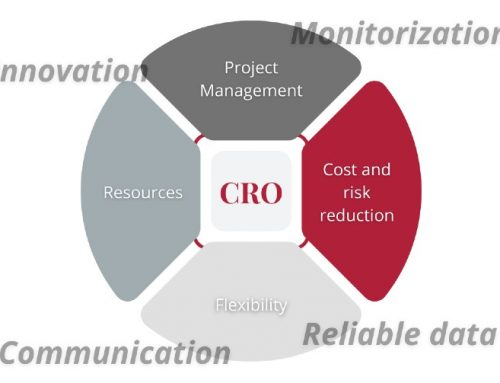 Risks you will not assume If you hire a CRO